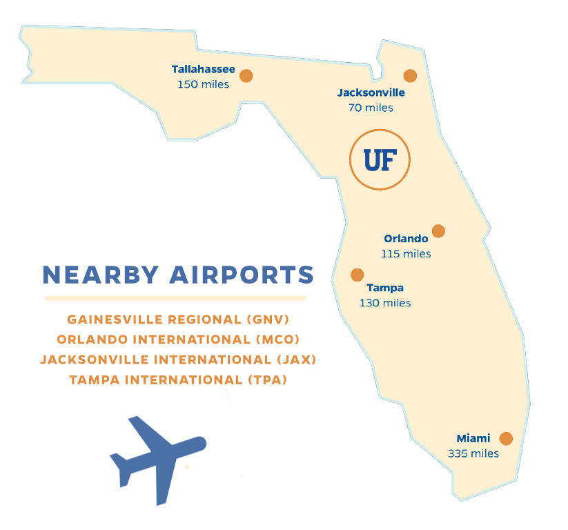 Map of Florida with nearby airports and major cities.