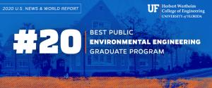 No. 20 Best Environmental Engineering Grad Program, publics