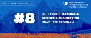 No. 18 MSE grad program, publics