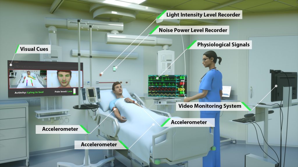 Intelligent ICU