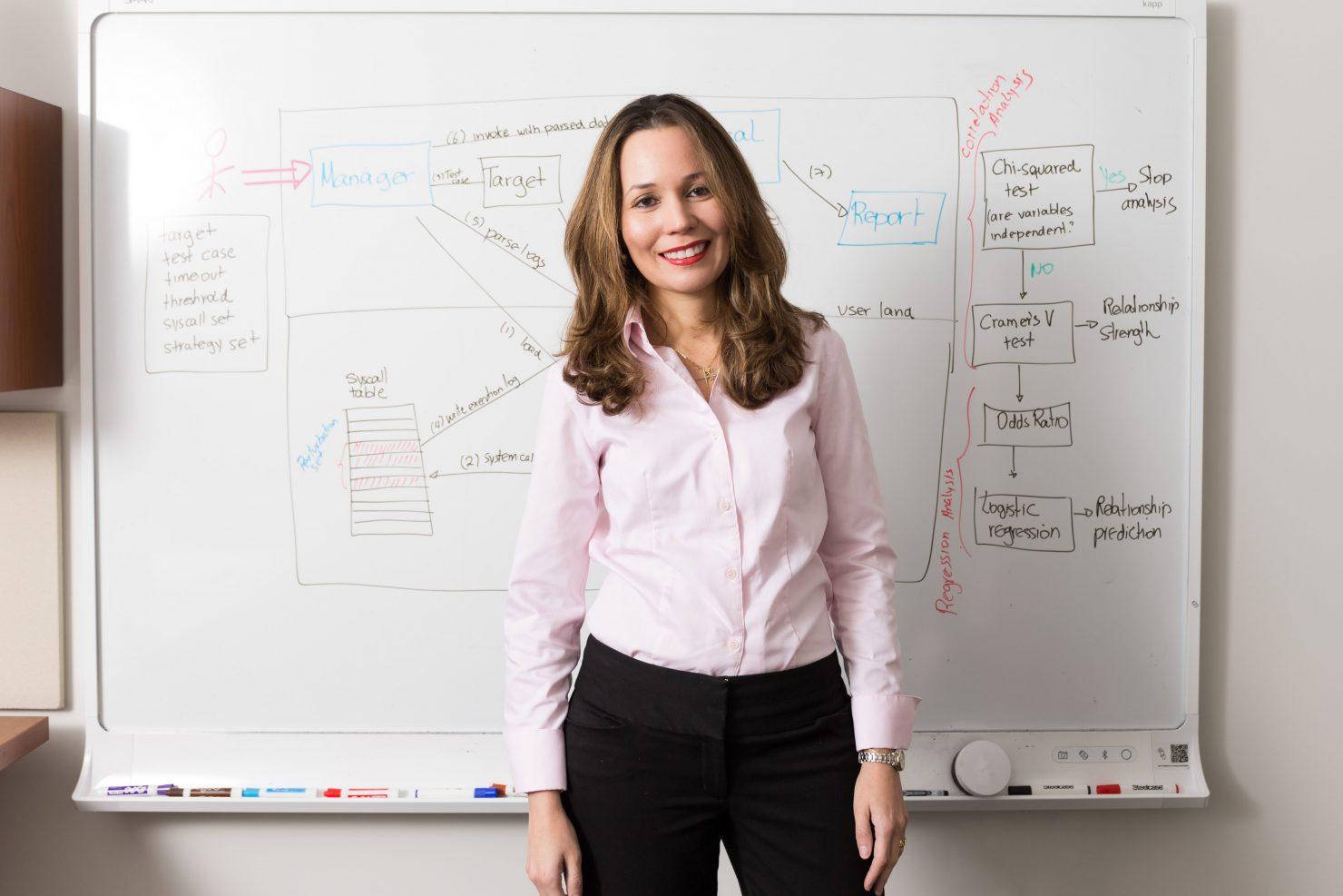 Daniela Oliveira, Ph.D.