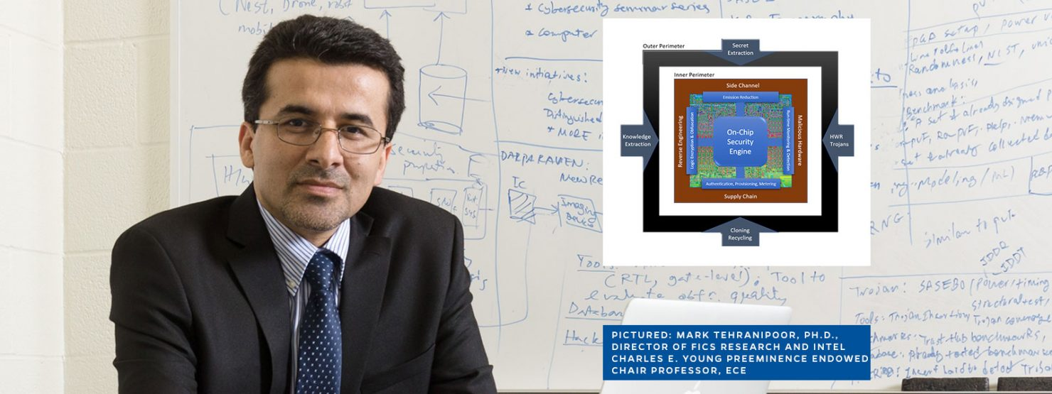 Mark Tehranipoor, Ph.D., Director of FICS Research and Intel Charles E. Young Preeminence Endowed Chair Professor, ECE