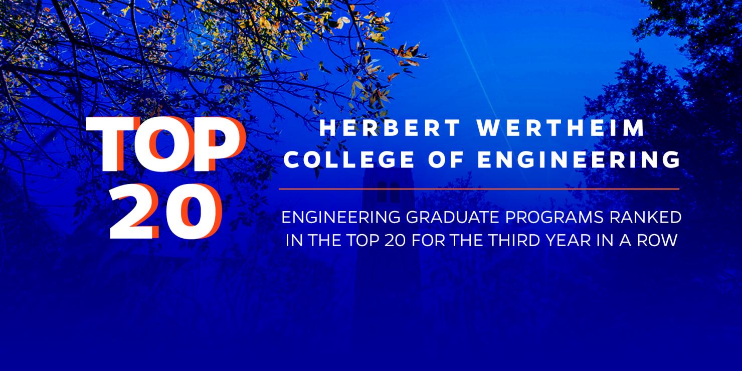 2022 USNWR Graduate Ranking