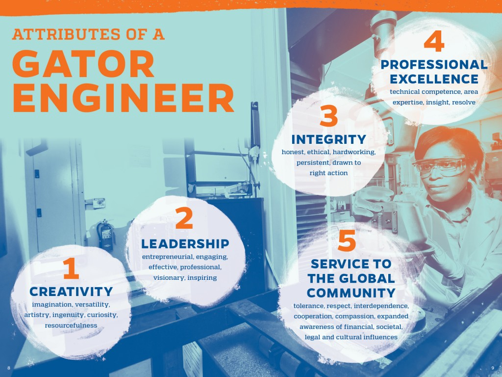 Attributes of a Gator Engineer
